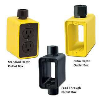 Portable Electrical Outlet Boxes